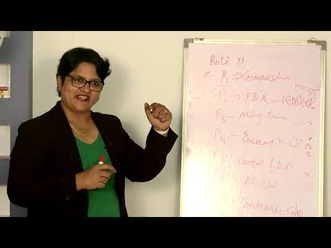 ICH CTD QUALITY Part -CMC Module 3 Drug Substance Video By Rajashri Ojha At Raaj PharmaeLearning