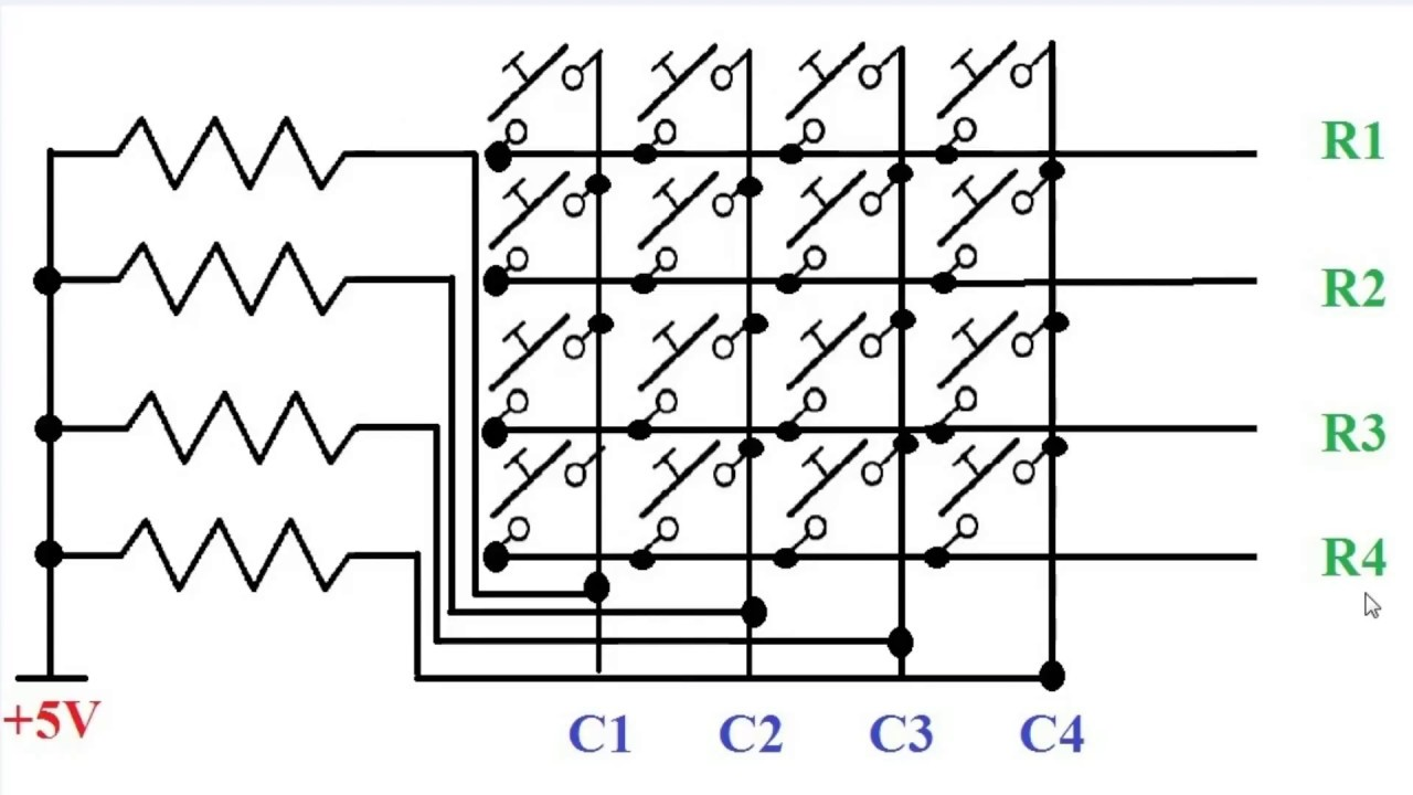 02 Interfacing 4x4 matrix keypad with LPC2148