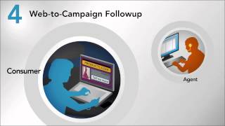 Five9 Sales 2-Minute Explainer Video