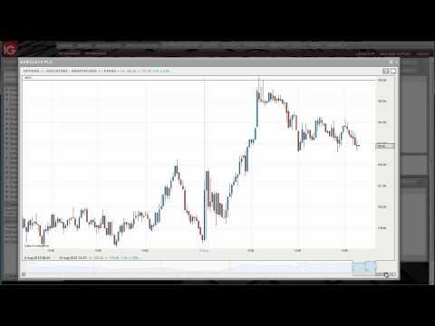 using-ig's-trading-platform:-chapter-2