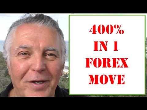 Percentage of successful forex traders