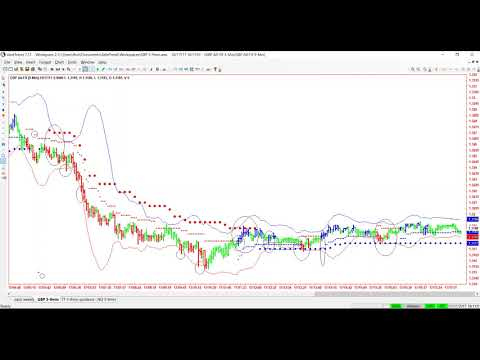 10/17/2017 Effective Trading Strategies for FUTURES, FOREX   STOCKS by Ablesys