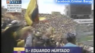 Ecuador 2 Argentina 0 Eliminatorias Francia 1998 Los goles