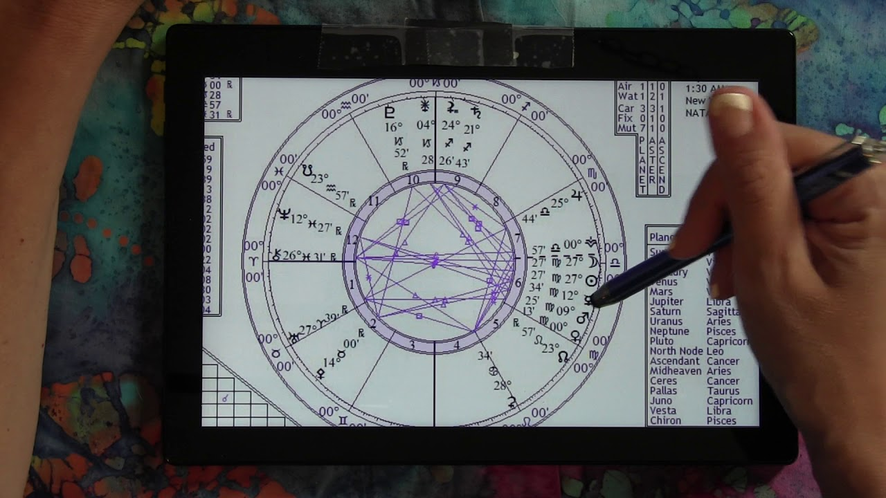 The astrology of world affairs, human evolution, the future, and the state of the universe.