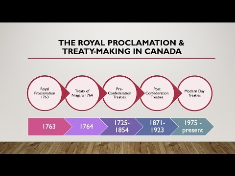 Treaty Making and the Significance of the Royal Proclamation of 1763