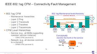 Extreme Networks Fabric Connect Lab 6 Connectivity Fault Management