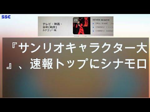 サンリオ キャラクター 大賞 2020 速報