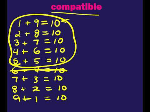 compatible numbers - YouTube