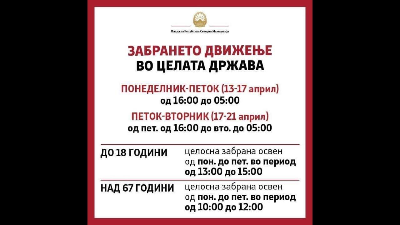 ТВМ Дневник 13.04.2020