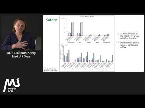COVID-19 & mRNA-Impfstoffe: Nutzen und Risiken