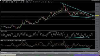 Stock Market, Crude Oil & Treasury Bond Analysis 1-22-19