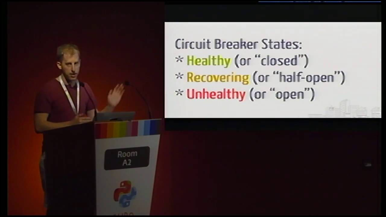 Image from Protect your users with Circuit Breakers