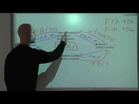 Ekonomika podniku - Podnik a Podnikání 3.: Hospodářský koloběh
