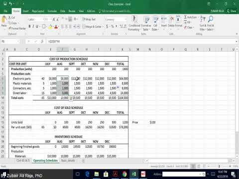 Small Business Finance preparing and using financial statements part 3 operating schedules
