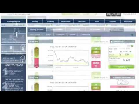 Free guide to options trading software
