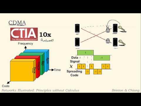 Part I: CDMA