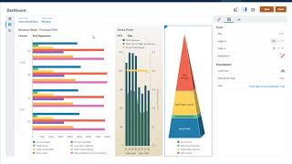 Creating Dashboards in Dashboards 2.0 video thumbnail