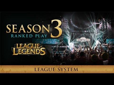 lol liga system
