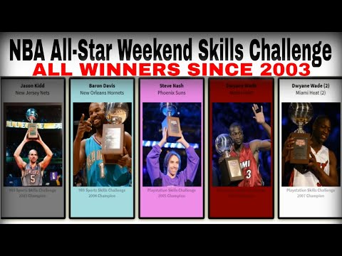 NBA All-Star Skills Challenge Winners (2003-2019)