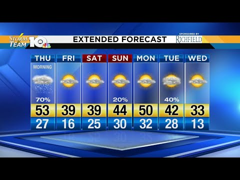Jonathan's January 24, 2019 morning forecast