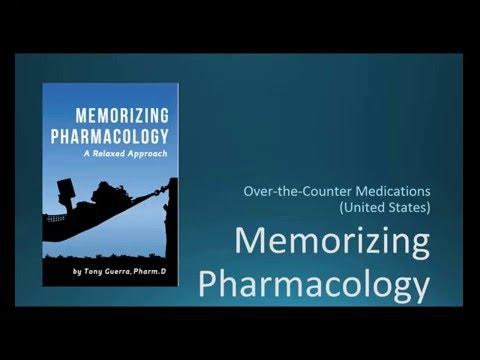 OTC Medications Part 1(Memorizing Pharmacology)