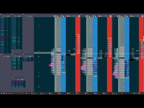 Trading ZB 30 Year Bond 2017 07 20