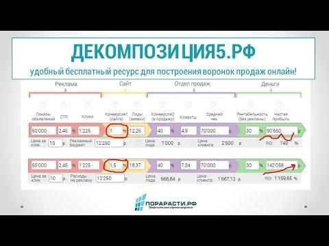 Воронка продаж онлайн - полезный бесплатный сервис ДЕКОМПОЗИЦИЯ.РФ