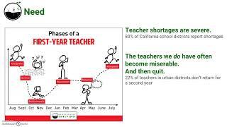 HILT Pilot Funds Round 1: New Teachers Thriving