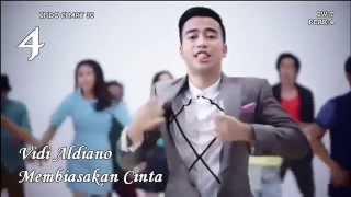 Chart Lagu Indonesia - INDO CHART 30 ( 4 - 10 MEI 2015 )