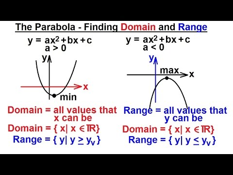 Precalculus 3 graphing polynomial rational fcts 8 of 29 precalculus 3 graphing polynomial rational fcts 8 of 29 parabola finding domain range ccuart Choice Image
