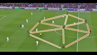 Tiki-taka is a style of play in football characterised by short passing and movement, working the ball through various channels, maintaining possession. ...