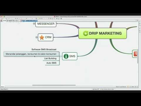 Online Network Marketing & Drip Marketing.