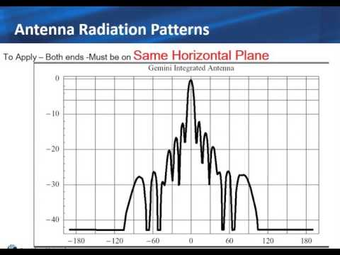 PTP Antenna Alignment webinar - YouTube