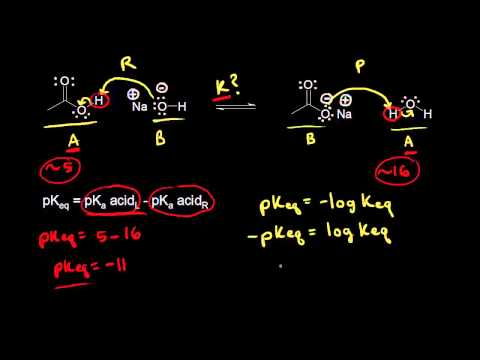 Using pKa values to predict the position of equilibrium | Organic chemistry | Khan Academy