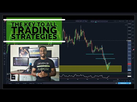 FOREX TRADING - The KEY To All TRADING STRATEGIES