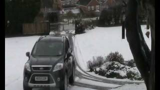Ford Kuga AWD sliding when parked