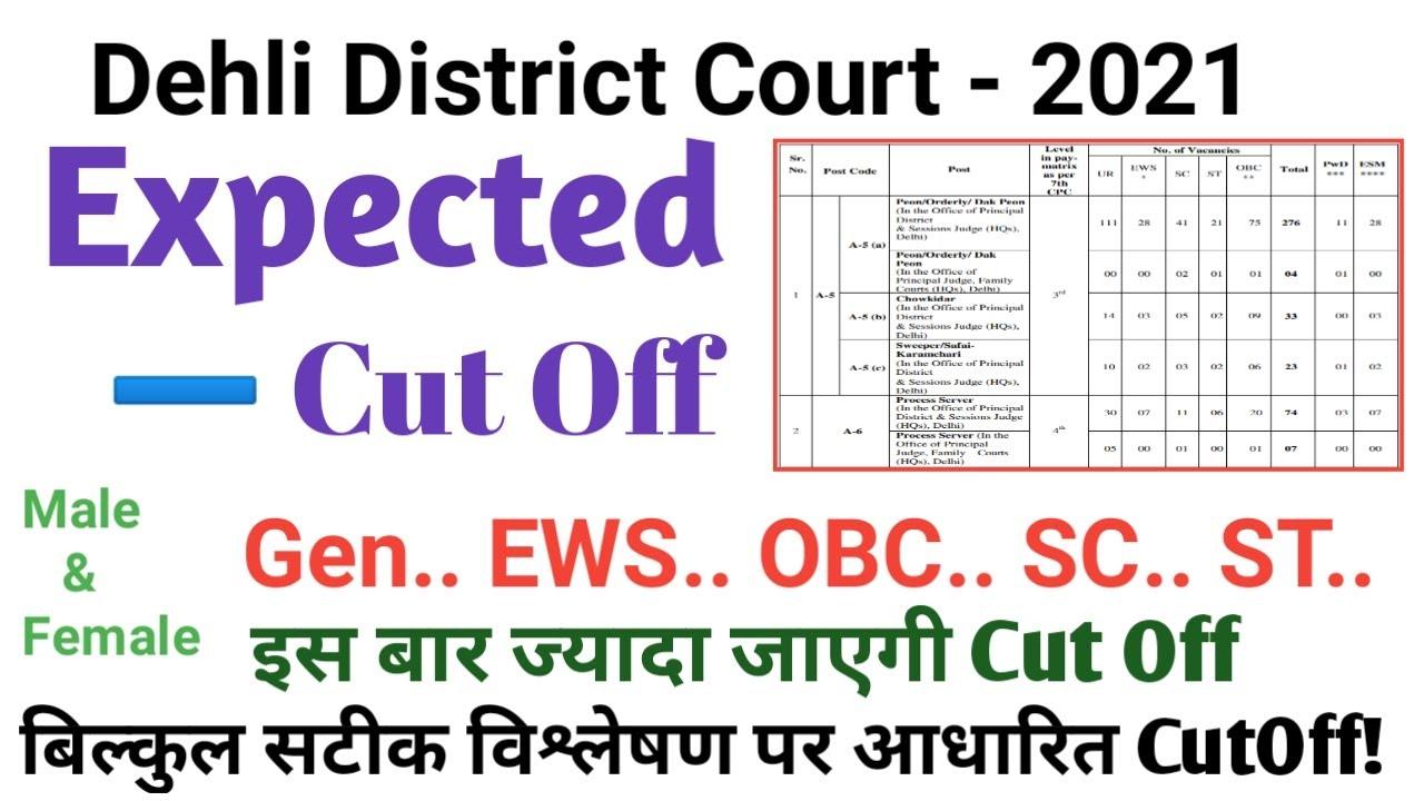 Delhi District Court 2021/Expected Cut off/Delhi District Court Group C Cut Off 2021/Cut Off