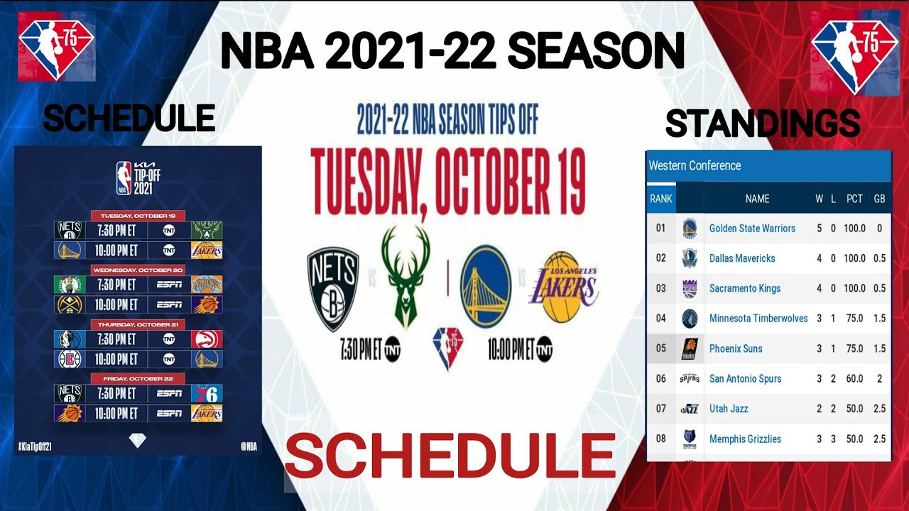 NBA schedule today: TV channels, start times for every 2021-22 ...