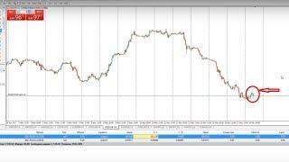 Уникальная программа Joy Signals,пример торговли бинарными опционами