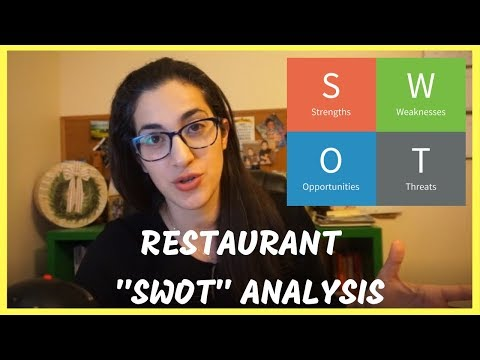 RESTAURANT SWOT ANALYSIS - How To Conduct A Swot Analysis For Your Restaurant