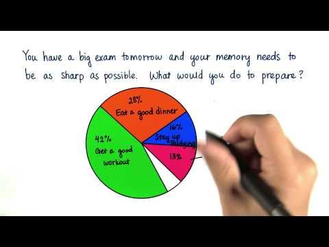 Believe Results - Intro to Descriptive Statistics