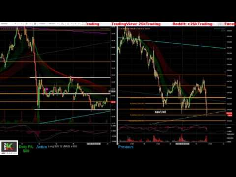 Live Day Trading -$231 [Midday Recap $DCTH...