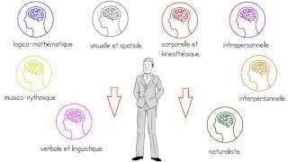Plus efficace grâce à la théorie des intelligences multiples