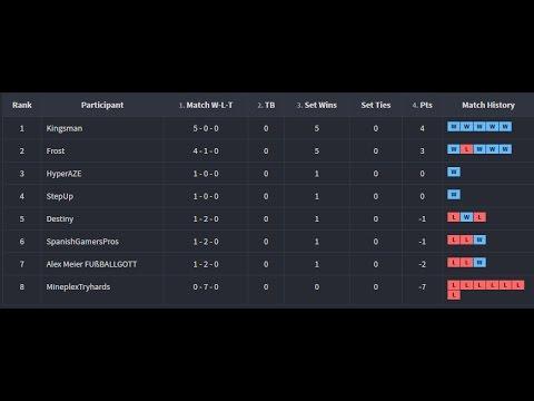 CTF Tournament Gameplay Kingsman Vs SpanishGamerPros     hackers