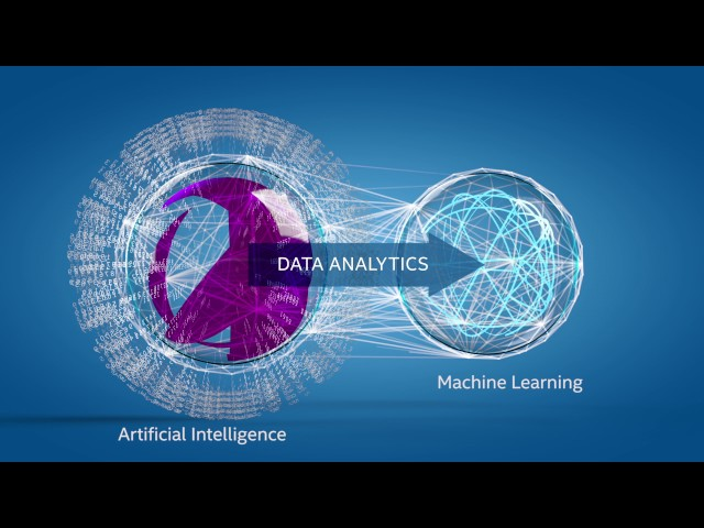 Artificial Intelligence Explained: Unleashing the Next Wave