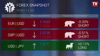 InstaForex tv news: Forex snapshot 09:30 (13.07.2018)