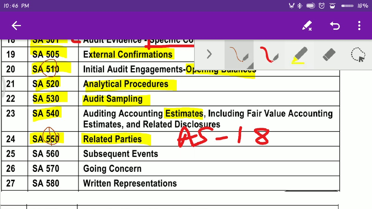 Helpful Tricks To Memorise Sa Number And Name Standard On Auditing Ca Final Audit Note Attached Youtube