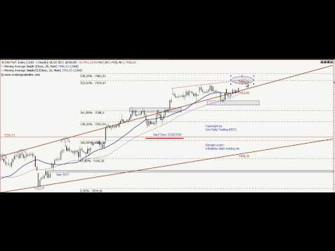 Dax Daily 18.02.2011
