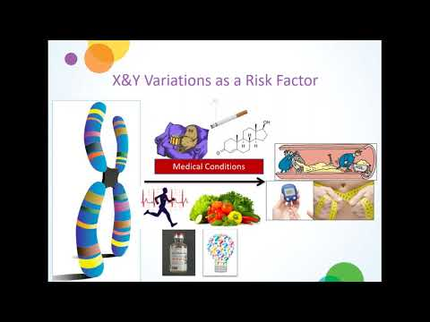 Dr. Shanlee Davis - Health and Fitness in X & Y Variations