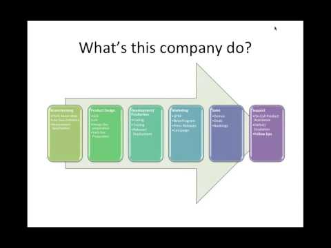 Strategic Business & Industry Analysis 29 10 14 9 01 PM converted